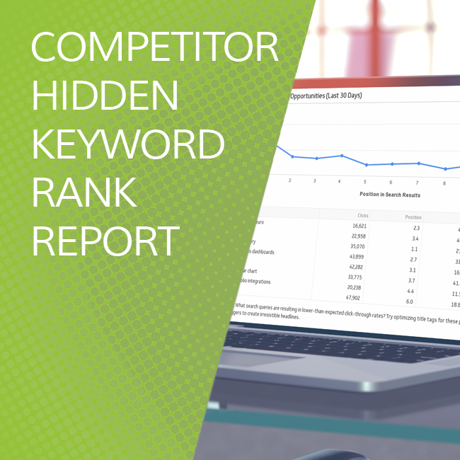 Competitor Hidden Keyword Rank Report