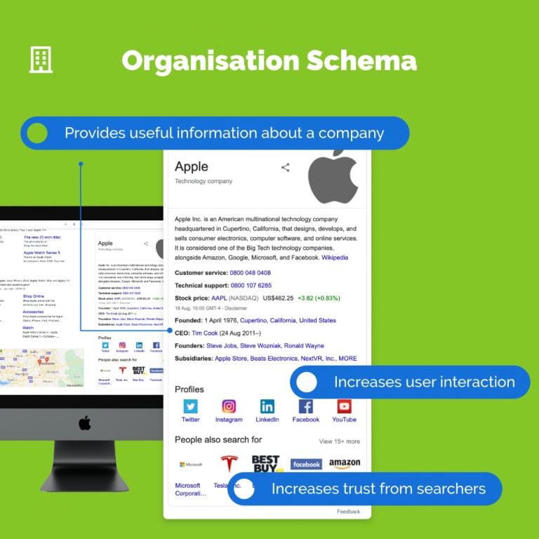 Organisation Schema