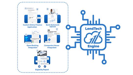 Venture Motion LendTech Platform